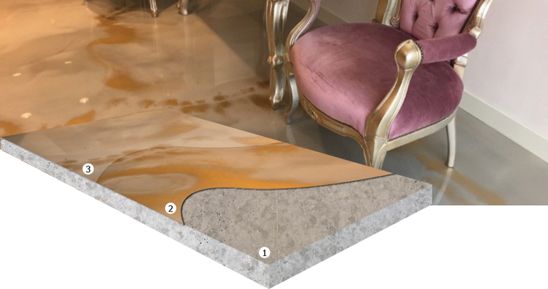 X-Calibur Decorative flooring